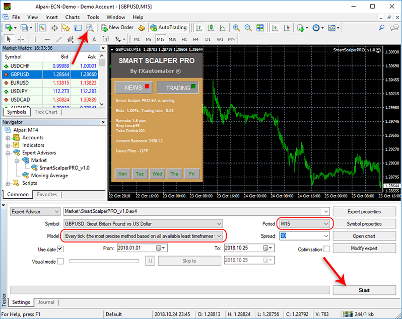 How to backtest Smart Scalper PRO - Strategy Tester